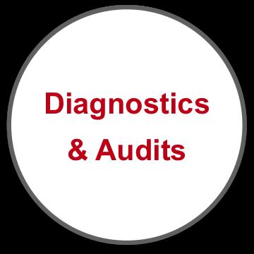 diagnostics-audits